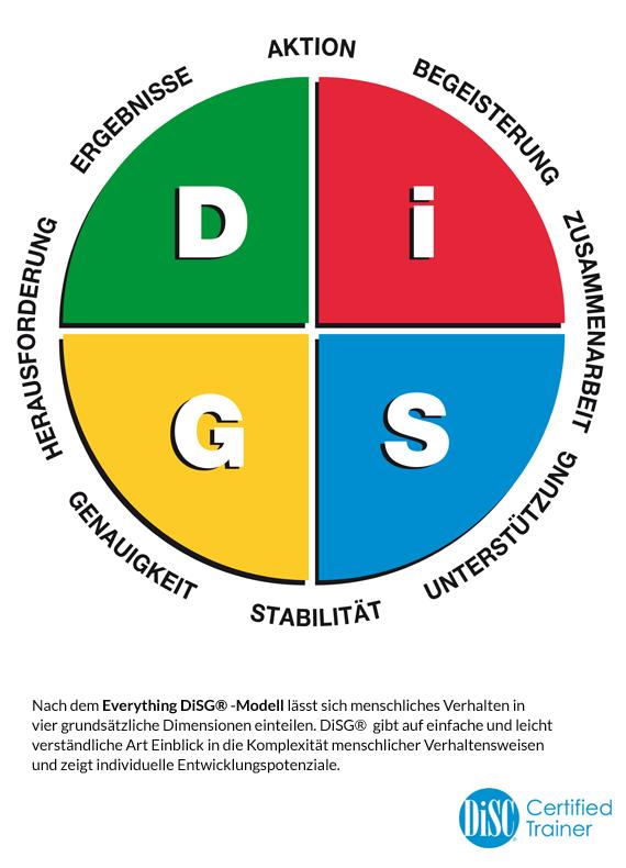 Dannemeyer-Training Everything-DiSG-Workplace-